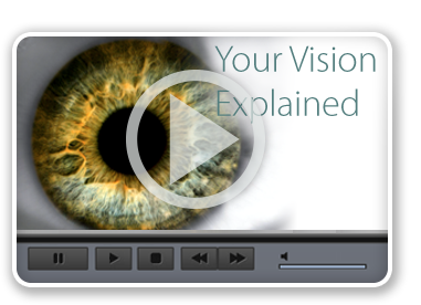 your-vision-explained-video-library